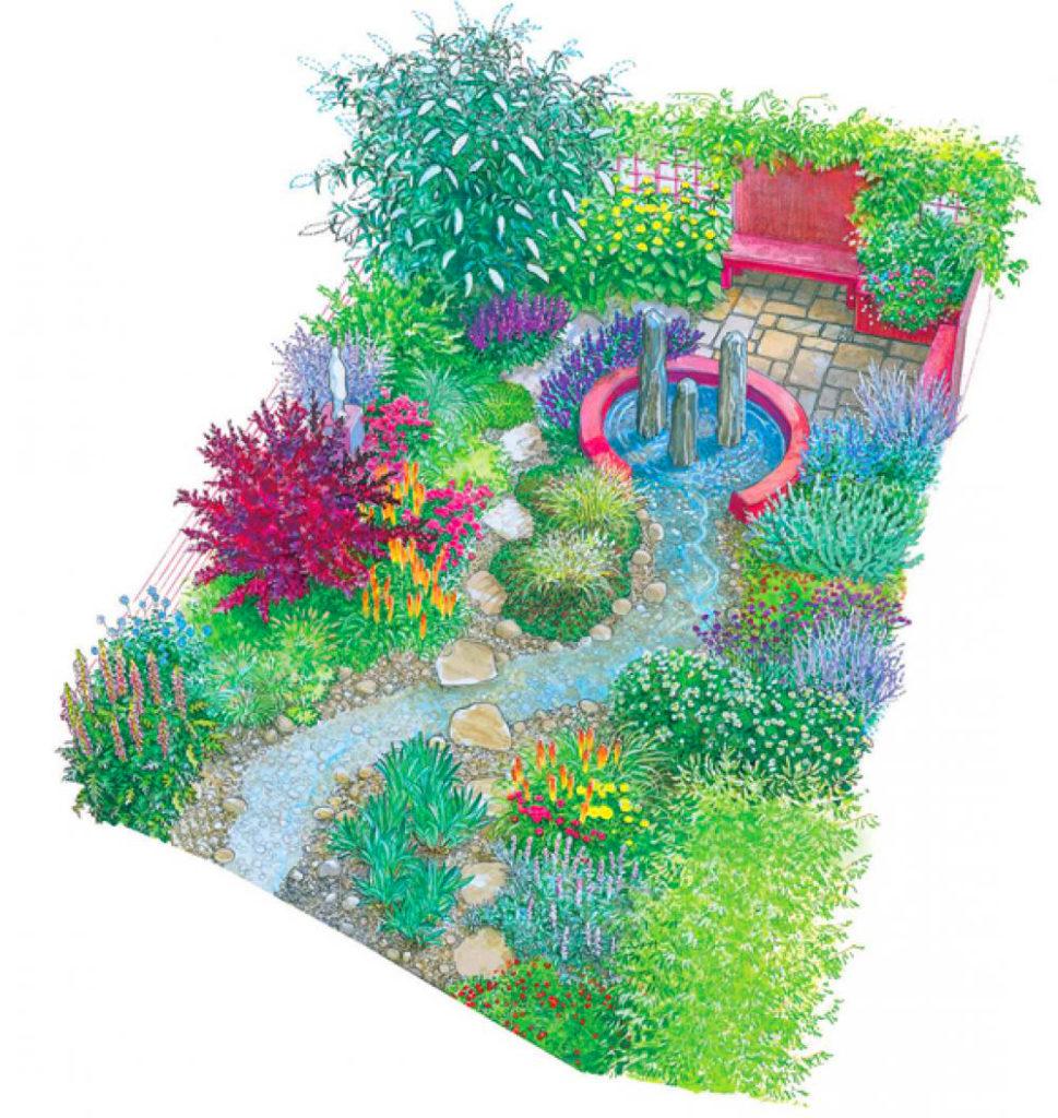 Kg 4 969x1024, Best Garden, Home And DIY Tips