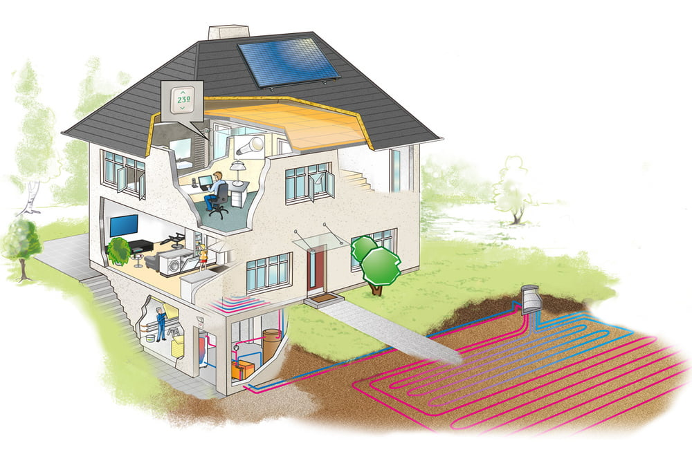 Save CO2 From Roof To Basement, Best Garden, Home And DIY Tips